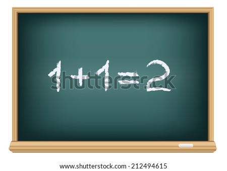 The school blackboard and chalk drawn mathematical equation - stock vector