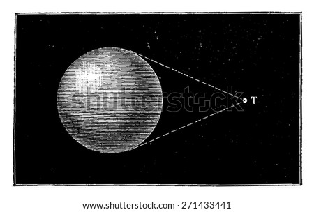 The solar nebula to Earth when she came to the orbit of Mercury, vintage engraved illustration.  - stock vector