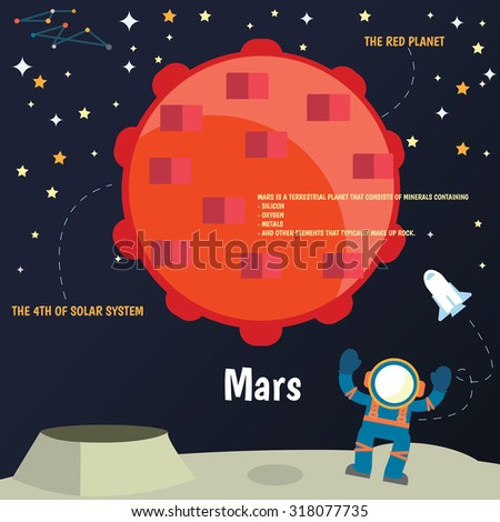 The universe kids,  Planets comparison, Sun and Moon , Galaxies Classification,Kids space learning,Full vector, Mars - stock vector