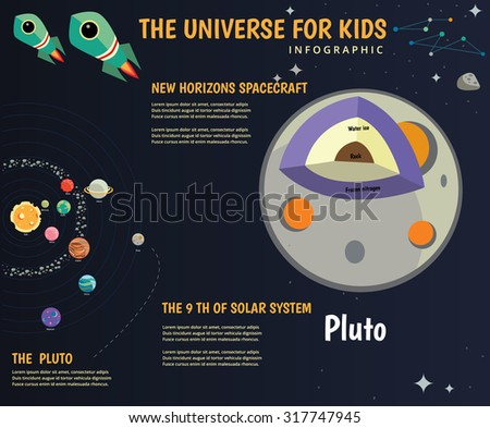 The universe kids, Solar system, Planets comparison, Sun and Moon , Galaxies Classification,Kids space learning,Full vector, pluto planet - stock vector