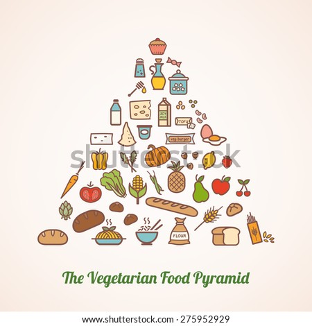The vegetarian food pyramid composed of food icons including grains, vegetables, fruits, dairy, fortified dairy alternatives and added fats - stock vector