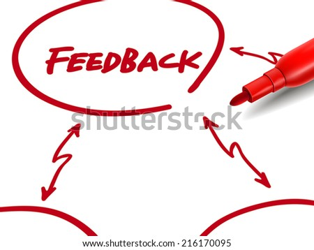 the word feedback with a red marker over white - stock vector