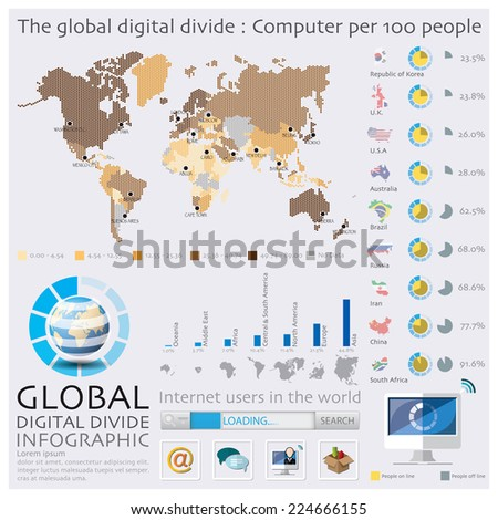 The World Map Of Global Digital Divide Infographic Design Template - stock vector