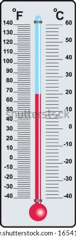 Thermometer - stock vector