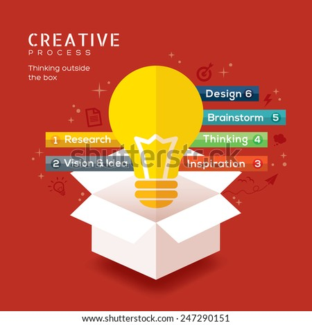think outside the box creative idea vector illustration - stock vector