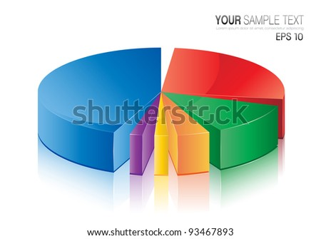 This image is a vector file representing a 3d Pie Chart,  all the elements can be scaled to any size without loss of resolution.