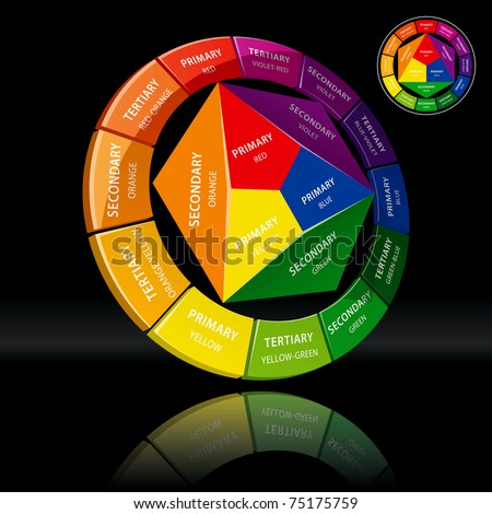 Three Dimensional Color Wheel on Black Background. Vector Illustration - stock vector