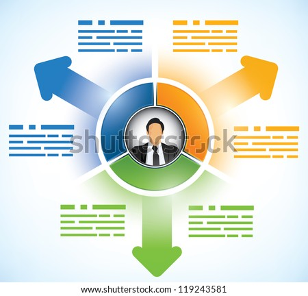 Three parts business presentation template with a persons avatar in the middle - stock vector
