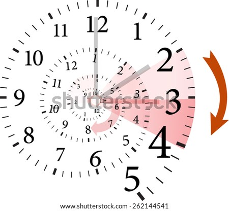 time change spiral clock  - stock vector