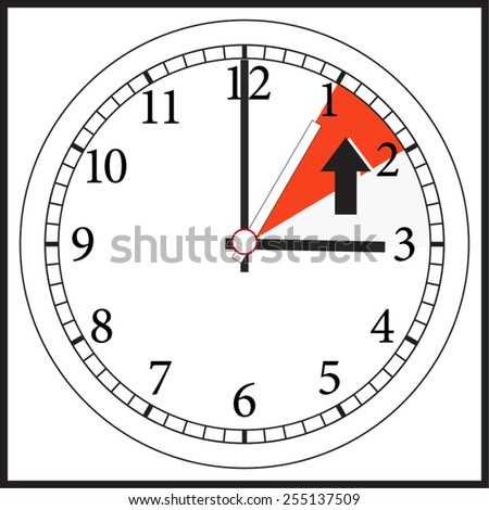 time change spring  - stock vector