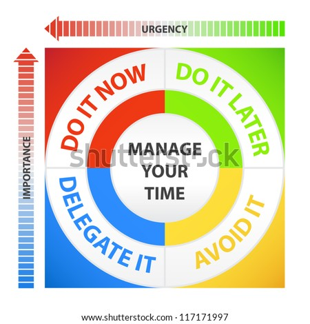 Time Management Diagram Vector 117171997 Shutterstock – Time Management