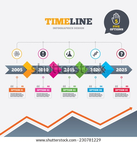 Timeline infographic with arrows. Attention and DNA icons. Chemistry flask sign. Atom symbol. Five options with hand. Growth chart. Vector - stock vector