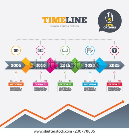 Timeline infographic with arrows. Pencil with document and open book icons. Graduation cap symbol. Higher education learn signs. Five options with hand. Growth chart. Vector - stock vector