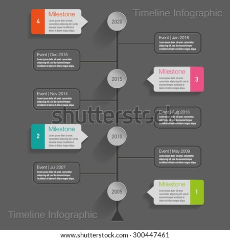 Timeline Infographic with labels, diagrams, buttons and text in flat style