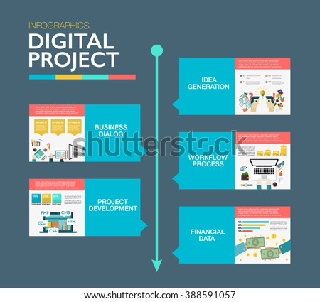 Attractive Timeline Infographics Template. Material Design Layout. Project Management,  Digital, Clients Brief,
