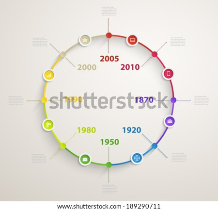 Timeline infographics with economic icons vector circular structure design - stock vector