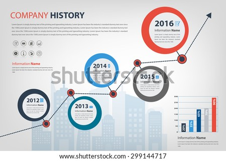 Company history infographic images for Ford motor company history background