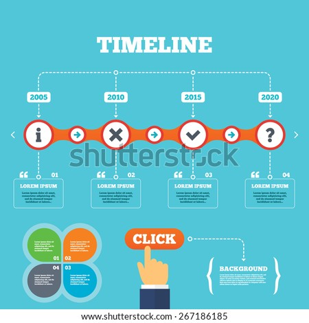 Timeline with arrows and quotes. Information icons. Delete and question FAQ mark signs. Approved check mark symbol. Four options steps. Click hand. Vector - stock vector