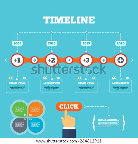 Timeline with arrows and quotes. Plus icons. Positive symbol. Add one, two, three and four more sign. Four options steps. Click hand. Vector - stock vector