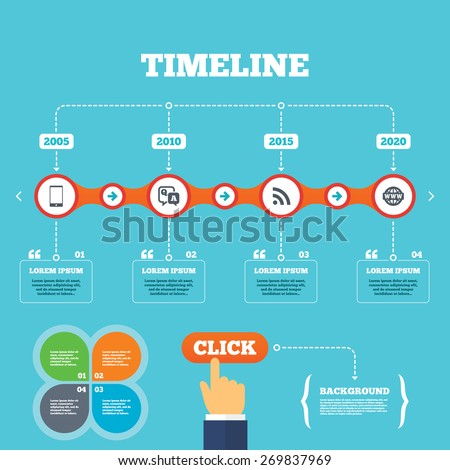 Timeline with arrows and quotes. Question answer icon.  Smartphone and Q&A chat speech bubble symbols. RSS feed and internet globe signs. Communication Four options steps. Click hand. Vector - stock vector