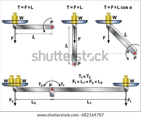 Torque vector de stock682164787 shutterstock torque malvernweather Gallery