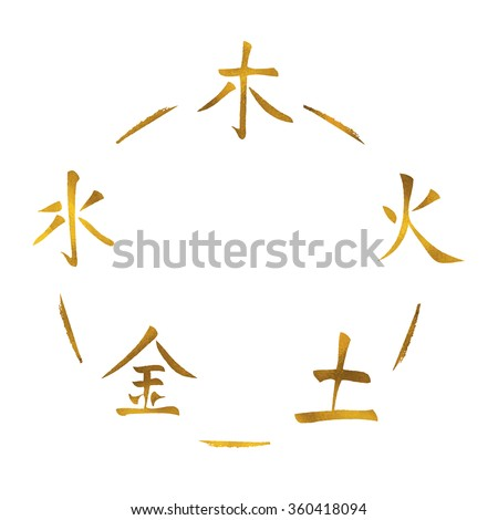 Traditional Chinese Symbol Five Elements Fire Stock Vector 360418094