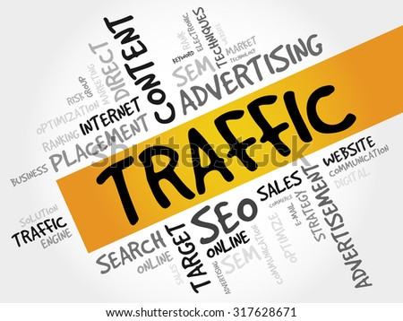 TRAFFIC word cloud, business concept - stock vector