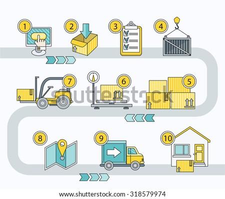 Transport Logistics Parcel Delivery Transportation