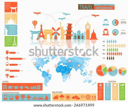 Travel infographic with hotel icons, transportation icons, weather, charts and elements - stock vector