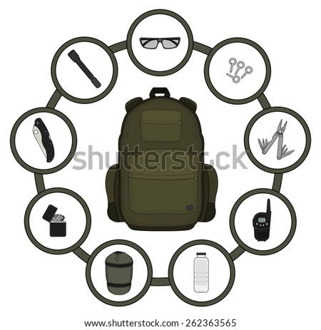 Traveler backpack contents. Tourism objects in round frame. Vector clip art illustrations isolated on white - stock vector