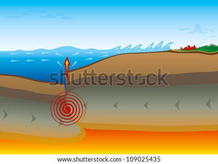 Tsunami Wave from Earthquake Heading for the City - stock vector