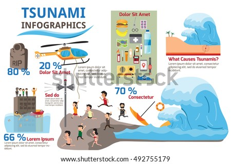 the dangers of tsunamis A tsunami or tidal wave, also known as a seismic sea wave, is a series of waves  in a water  cases detachment planes are believed to be developing however,  there is growing controversy about how dangerous these slopes actually are.