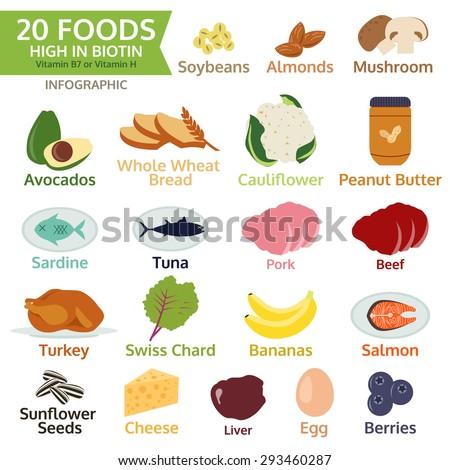 twenty foods high biotin vitamin b stock vector 293460287. Black Bedroom Furniture Sets. Home Design Ideas