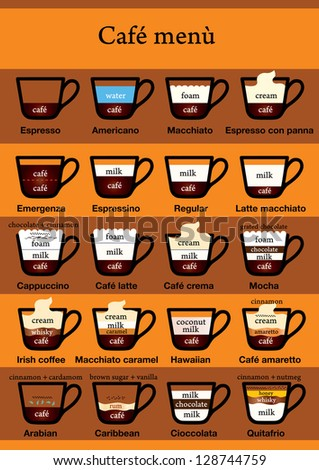 Twenty kind of coffee menu as a table. Ingredients visible. Text in english and italian names for italian kind of cafe. - stock vector