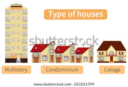 Type of apartment houses. Set of houses. Vector illustration - stock vector