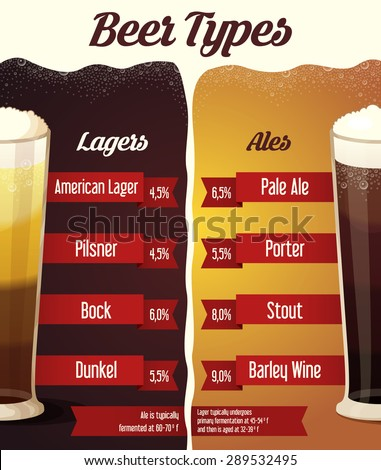 Types of beer infographic. - stock vector