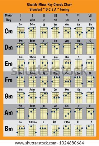 Ukulele Chord Chart Standard Tuning Ukulele Stock Photo Photo