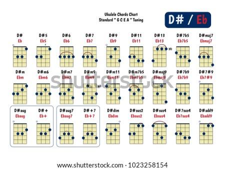 Ukulele Chord Chart Standard Tuning Ukulele Stock Vector 2018