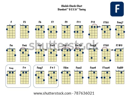 Ukulele Chord Chart Standard Tuning Chords F Basic For Beginer