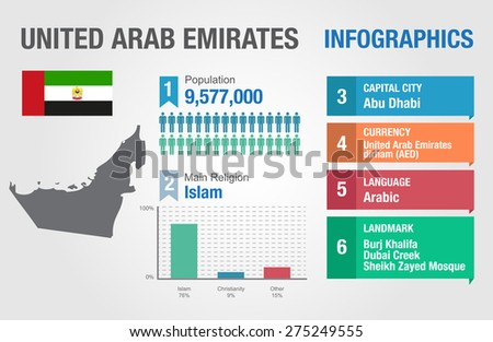 United Arab Emirates infographics, statistical data, United Arab Emirates information, vector illustration - stock vector