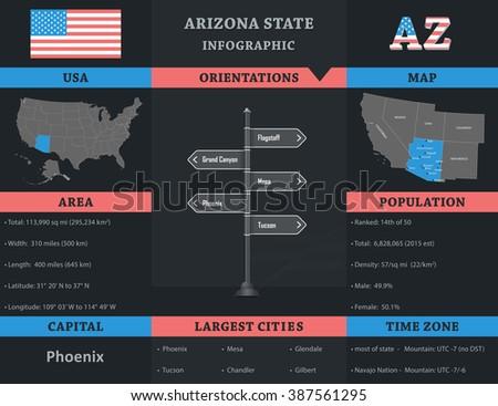 Usa Arizona State Infographic Template