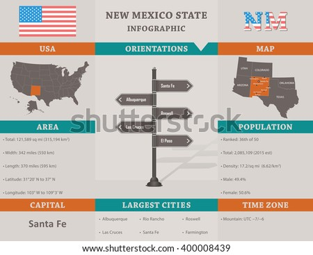 USA - New Mexico state infographic template - stock vector