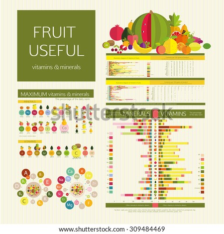 Usefulness of fruit. Table energy density calorie fruits and food component: dietary fiber, proteins, fats and carbohydrates. The content of vitamins and microelements. Basics of healthy nutrition. - stock vector