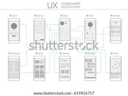 UX UI Flowchart Vector Illustration Stock-Vektorgrafik 619816757 ...