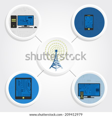 Various electronic equipment connected by wireless signal from an antenna. Personal computer, tablet, smarthphone, smart tv. Electronic equipment and telecommunication antenna - stock vector