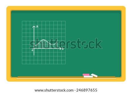 vector blackboard, chalk, drawing graphics - stock vector