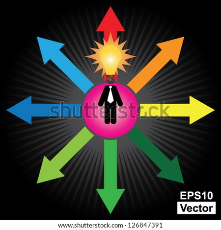 Vector : Business Decision or Business Direction Concept Present By Businessman With Light Bulb Head Standing on Colorful Arrow and Trying To Make A Choice in Black Shiny Background - stock vector