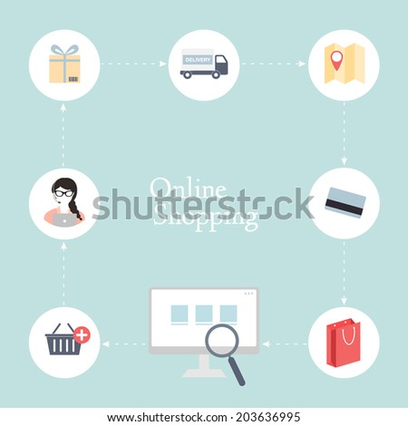 Vector buying online and e-commerce poster concept with icons - stock vector
