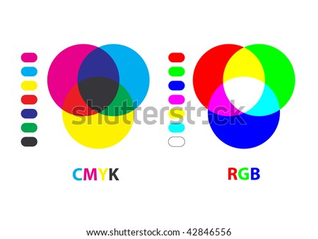 Vector chart explaining difference between CMYK and RGB color modes. - stock vector