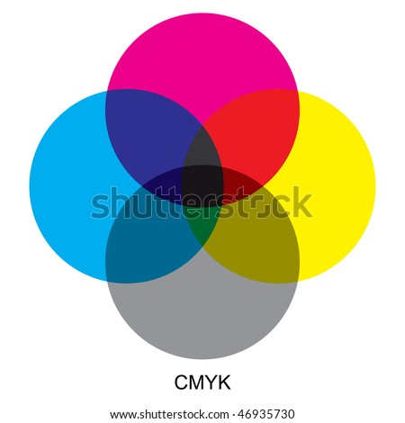 Vector chart explaining difference between CMYK color modes. - stock vector